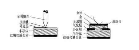 强元芯--点接触和面结合--MBR30100