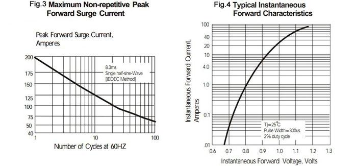 海信变频空调整流桥接线图