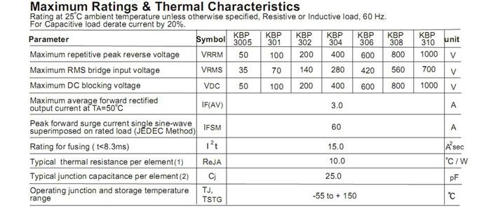供应信息 电子元器件 桥堆/硅堆/桥整流 asemi品牌kbp310 开关电源用