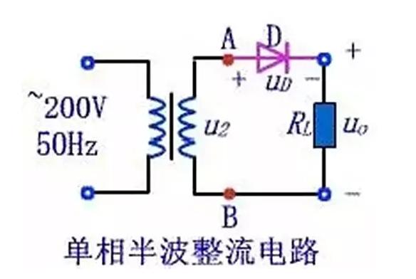【芯-电路设计】整流二极管的选择以及应用