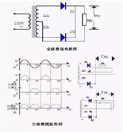 全波整流电路(单向桥式整流电路)