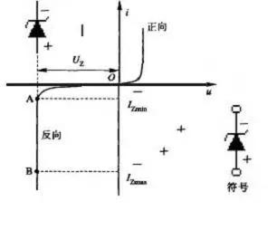 稳压二极管稳压电路图分析