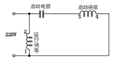 主要应用于电风扇,空调风扇电动机