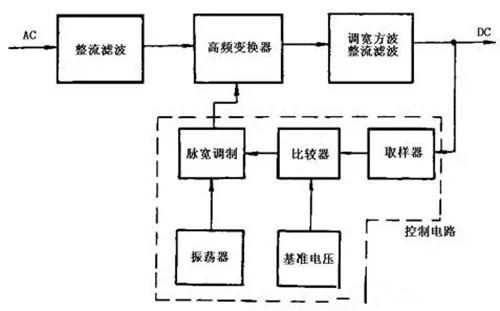 单相整流桥电路图【台湾asemi】