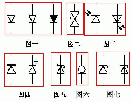 平面设计图符号