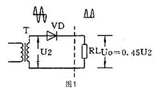 半波整流电路一般情况下只需要一个二极管