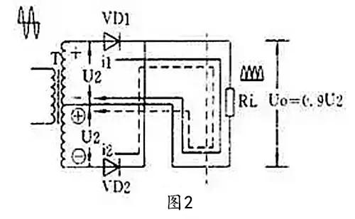 电路图资料全解   第二种是全波整流,全波整流则是要用到二个二极管