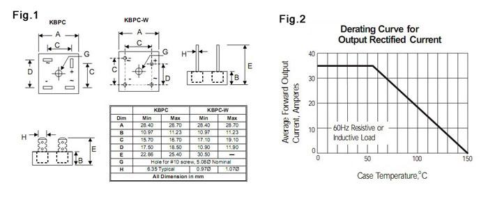 整流桥和肖特基二极管广泛应用于开关电源,led照明,dvd,集成电路,移动