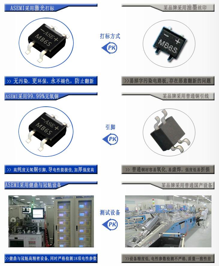 mb6s asemi贴片整流桥大芯片足1a电流价格–中国网库