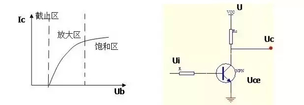 本文从最基本、最常用的电子元器件和基本电路的着手,介绍电路设计时应该注意的一些问题, 以提高所设计电路的可靠性和抗干扰能力。 一、基本元件 1、电阻 1) 基本概念 我们都知道, I = U/R这个公式, 也知道P = UI. 电阻是一种非储能元件, 它直接将电能转换成热能, 因此, 如果电阻上消耗的功率过大, 会导致其过热而烧毁。  2)基本参数 阻值,精度,功率.