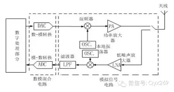 二极管整流桥电路图设计原理及简介【asemi】