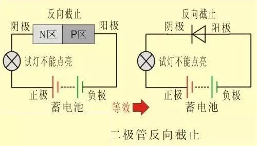 肖特基稳压二极管电路图