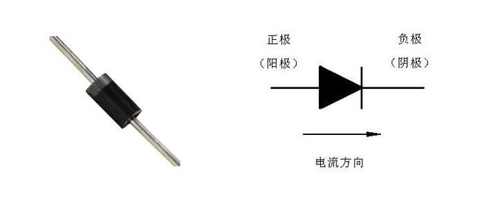 整流桥是如何把交流电变成直流电的?