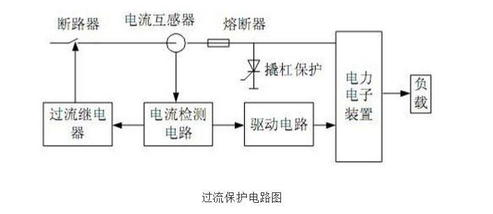 整流桥的过电流保护电路图解及原理应用