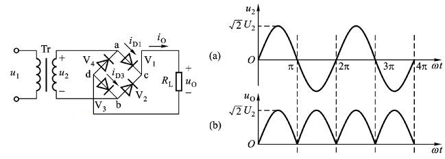 上图所示为某一时刻,a端为电源的正极,b端为电源负极的整流波形图,图中箭头所示为这 一时刻整流桥当中电流的方向,从图中我们可以看出,这一时刻,ac端和bd端的两只二极管 在同时工作,电流的流过的方向由正极分别通过a,c,d,b进入负极,完成一个整流回路,同样 的情况 在另一时刻,电源的方向变为a端为负极,b端为正极,此时电流的波形图又有了新的变化, 如图中所示,同一时刻,bc端和da端两只二极管在工作,电流由正极经过b,c,d,a进入负极, 完成一个整流回路,