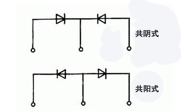 选择整流桥要考虑整流电路和工作电压;