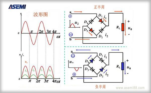 整流桥内部是由4颗整流二极管芯片构成的桥式电路