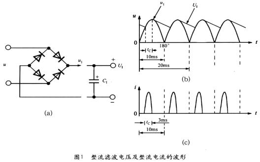 在电路中二极管整流桥的作用【asemi半导体】