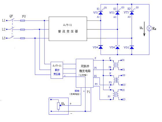 三相桥式半控整流电路与三相桥式全控整流电路基本相同,仅将共阳极组VT4,VT6, VT2的晶闸管元件换成了VD4,VD6,VD2整流二极管,以构成三相桥式半控整流电路。 24小时客户服务热线:400-9929-667;如果您对以上集成整流桥感兴趣或有疑问,请联系 我们的企业QQ:800023533,或致电以下联系方式: 市场部电话:0755-82812525 销售一部 :0755-66883103 销售二部 : 0755-66883105 销售三部 :0755-66883108 公司传真 :0755-6