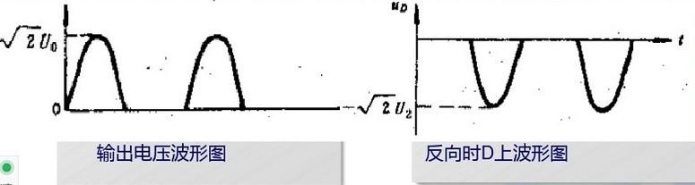 三相整流桥一共有5个接线端,输入端有3个,输出端有2个,3个输入端要分别接三相火线,没有顺勋。2个输出端要分正负。无电容的输出电压=输入线电压的1.35倍,有电容的输出电压=输入线电压的1.414倍。 ASEMI官方 24小时 技术咨询服务热线:400-9929-667; 如果您对采购ASEMI品牌元器件有意向,请联系我们的企业QQ咨询:800023533。 售后与客服请致电,市场部电话:0755-82812525 销售一部 :0755-66883103 销售二部 :0755-66883105 销售三部