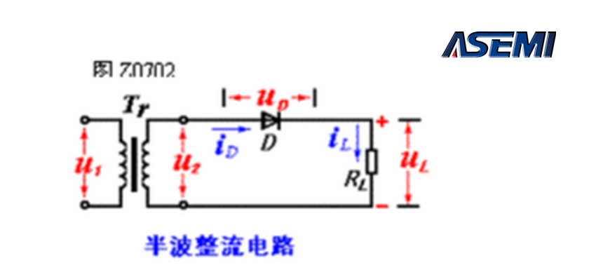 asemi半波整流桥电路图以及半波整流桥是如何整流的?