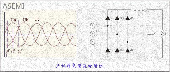 三相整流桥电路图根据芯片的不用有几种画法,如晶闸管与普通二极管