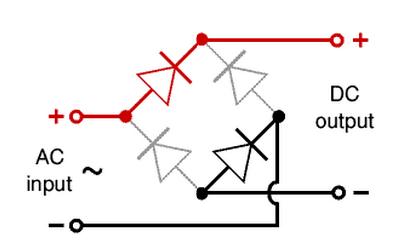 是由4只整流二极管按桥式全波整流电路的形式连接并封装为一体构成