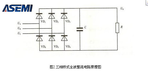 图2是三相全波整流桥的电路图(带电容)