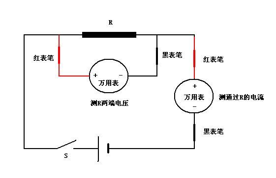 而测量电压时,需要把万用表并联在电路中,且并联的位置是所测元件的两